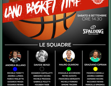 CANO BASKET TIME BY SPALDING: LE SQUADRE